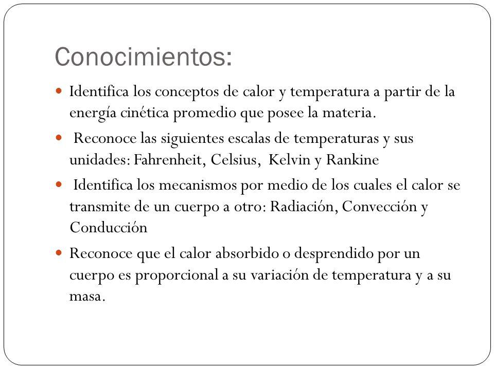 Conocimientos: Identifica los conceptos de calor y temperatura a partir de la energía cinética promedio que posee la materia. Reconoce las siguientes