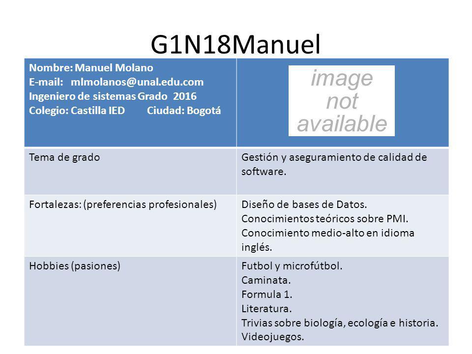 G1N18Manuel Nombre: Manuel Molano E-mail: mlmolanos@unal.edu.com Ingeniero de sistemas Grado 2016 Colegio: Castilla IED Ciudad: Bogotá Tema de gradoGestión y aseguramiento de calidad de software.