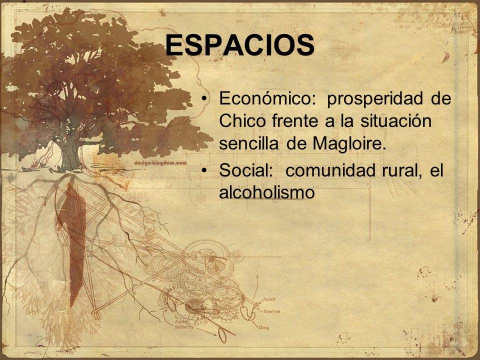 ESPACIOS Económico: prosperidad de Chico frente a la situación sencilla de Magloire. Social: comunidad rural, el alcoholismo