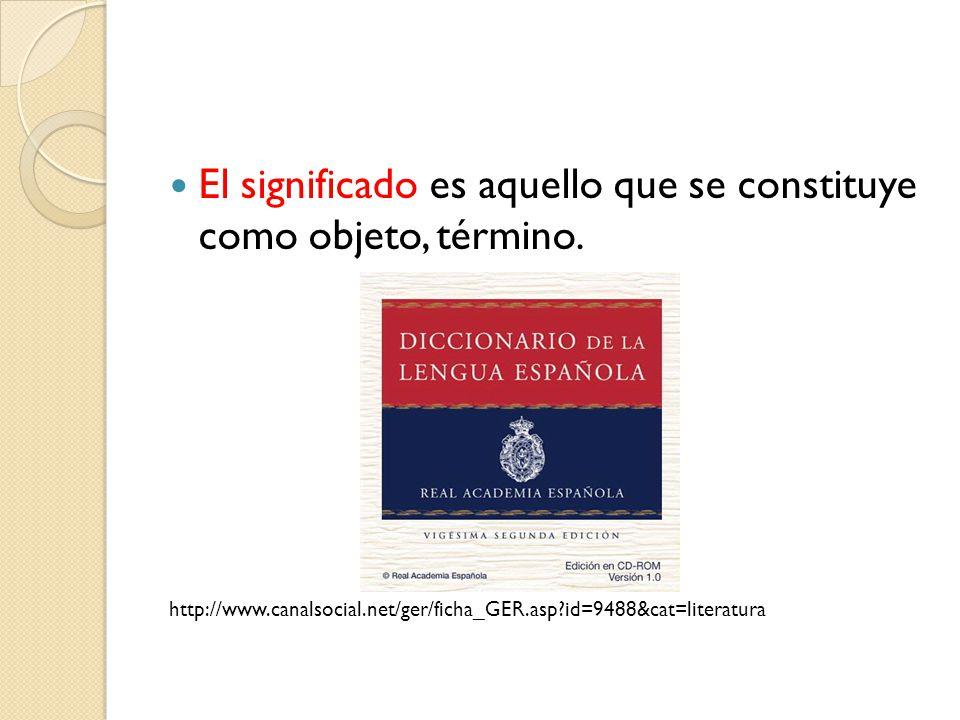 SIGNIFICACIONES LINGÜÍSTICAS Se realiza el estudio del mensaje seleccionado por medio de: Interpretaciones Significaciones: Con ayuda del diccionario de la lengua española.