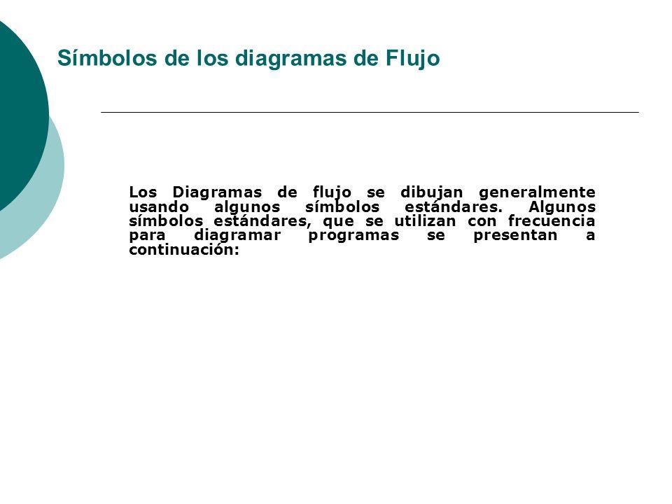 Los Diagramas de flujo se dibujan generalmente usando algunos símbolos estándares. Algunos símbolos estándares, que se utilizan con frecuencia para di