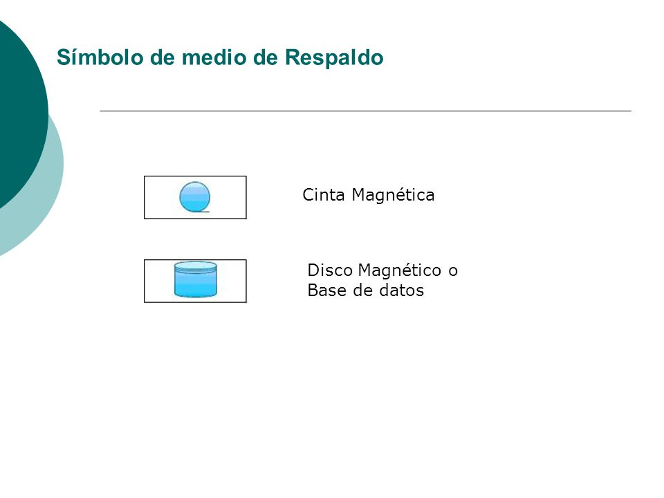 Símbolo de medio de Respaldo Cinta Magnética Disco Magnético o Base de datos