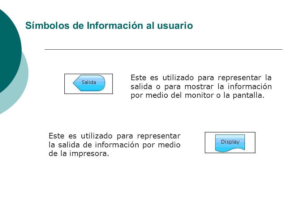 Símbolos de Información al usuario Este es utilizado para representar la salida o para mostrar la información por medio del monitor o la pantalla.