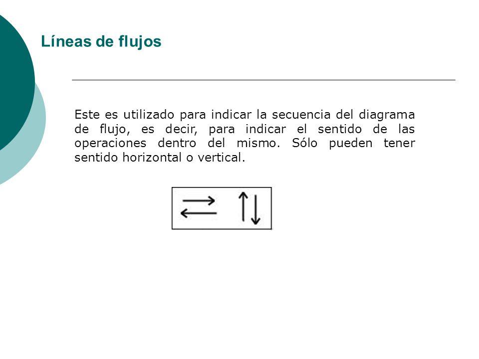 Líneas de flujos Este es utilizado para indicar la secuencia del diagrama de flujo, es decir, para indicar el sentido de las operaciones dentro del mi