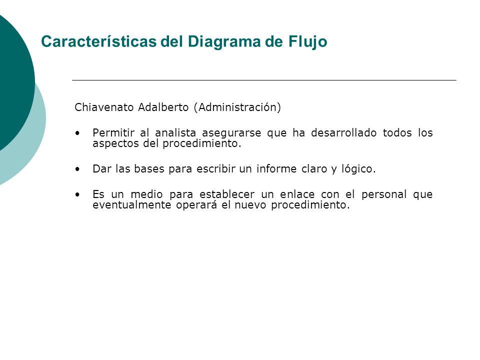 Chiavenato Adalberto (Administración) Permitir al analista asegurarse que ha desarrollado todos los aspectos del procedimiento. Dar las bases para esc