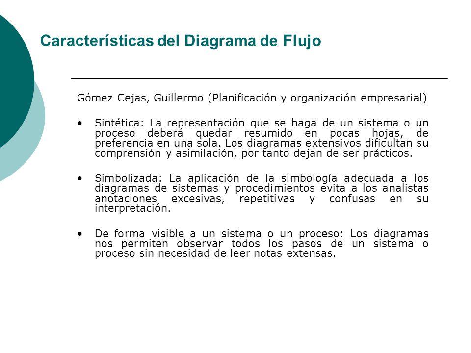 Gómez Cejas, Guillermo (Planificación y organización empresarial) Sintética: La representación que se haga de un sistema o un proceso deberá quedar resumido en pocas hojas, de preferencia en una sola.