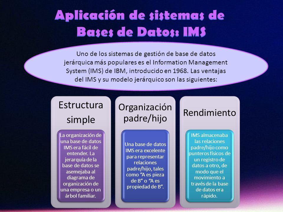 Uno de los sistemas de gestión de base de datos jerárquica más populares es el Information Management System (IMS) de IBM, introducido en 1968. Las ve