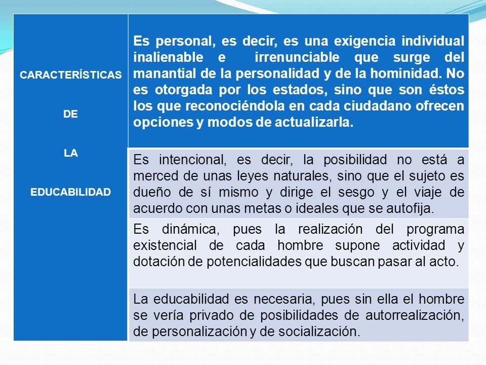 CARACTERÍSTICAS DE LA EDUCABILIDAD Es personal, es decir, es una exigencia individual inalienable e irrenunciable que surge del manantial de la person