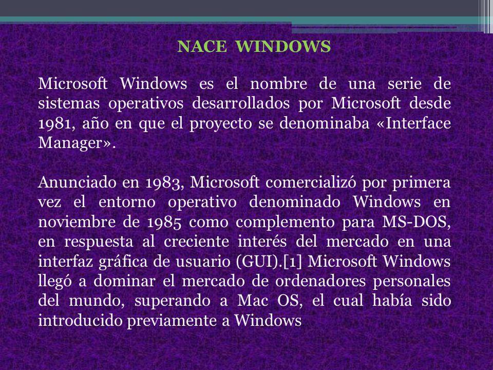 NACE WINDOWS Microsoft Windows es el nombre de una serie de sistemas operativos desarrollados por Microsoft desde 1981, año en que el proyecto se denominaba «Interface Manager».