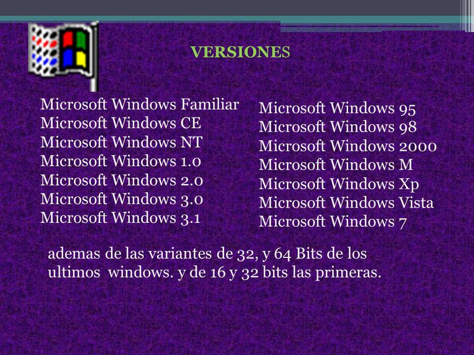 VERSIONES Microsoft Windows Familiar Microsoft Windows CE Microsoft Windows NT Microsoft Windows 1.0 Microsoft Windows 2.0 Microsoft Windows 3.0 Microsoft Windows 3.1 Microsoft Windows 95 Microsoft Windows 98 Microsoft Windows 2000 Microsoft Windows M Microsoft Windows Xp Microsoft Windows Vista Microsoft Windows 7 ademas de las variantes de 32, y 64 Bits de los ultimos windows.