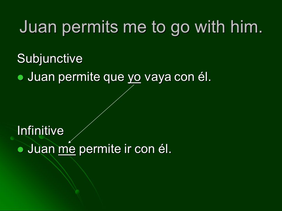 Juan permits me to go with him. Subjunctive Juan permite que yo vaya con él. Juan permite que yo vaya con él.Infinitive Juan me permite ir con él. Jua