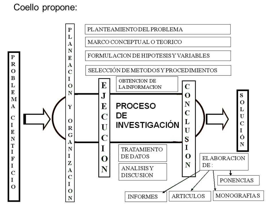La estructura general de los informes cient í ficos es la siguiente: A.
