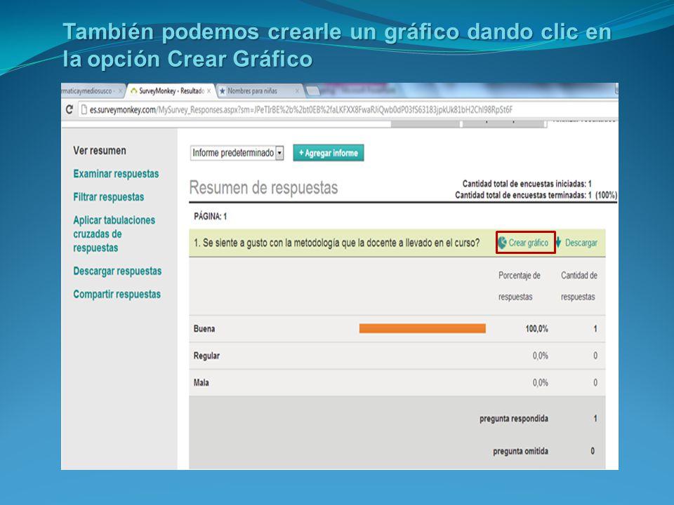 También podemos crearle un gráfico dando clic en la opción Crear Gráfico