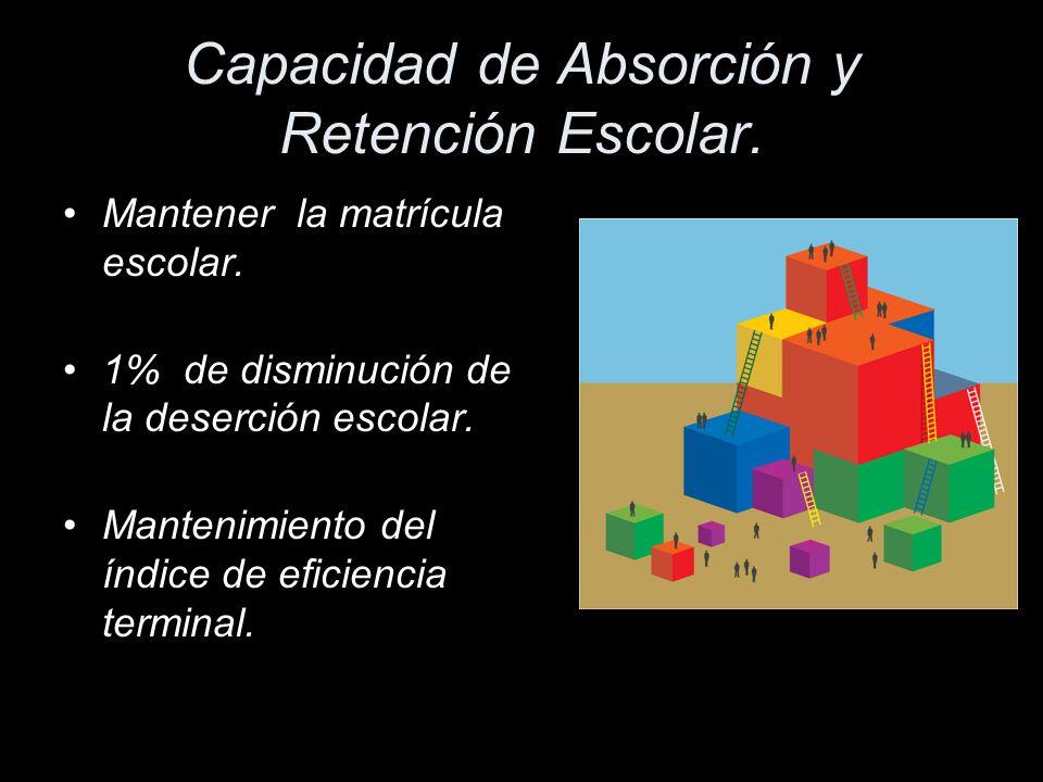 Aprendizajes significativos en actividades escolarizadas, en colectivo y en colegiado.
