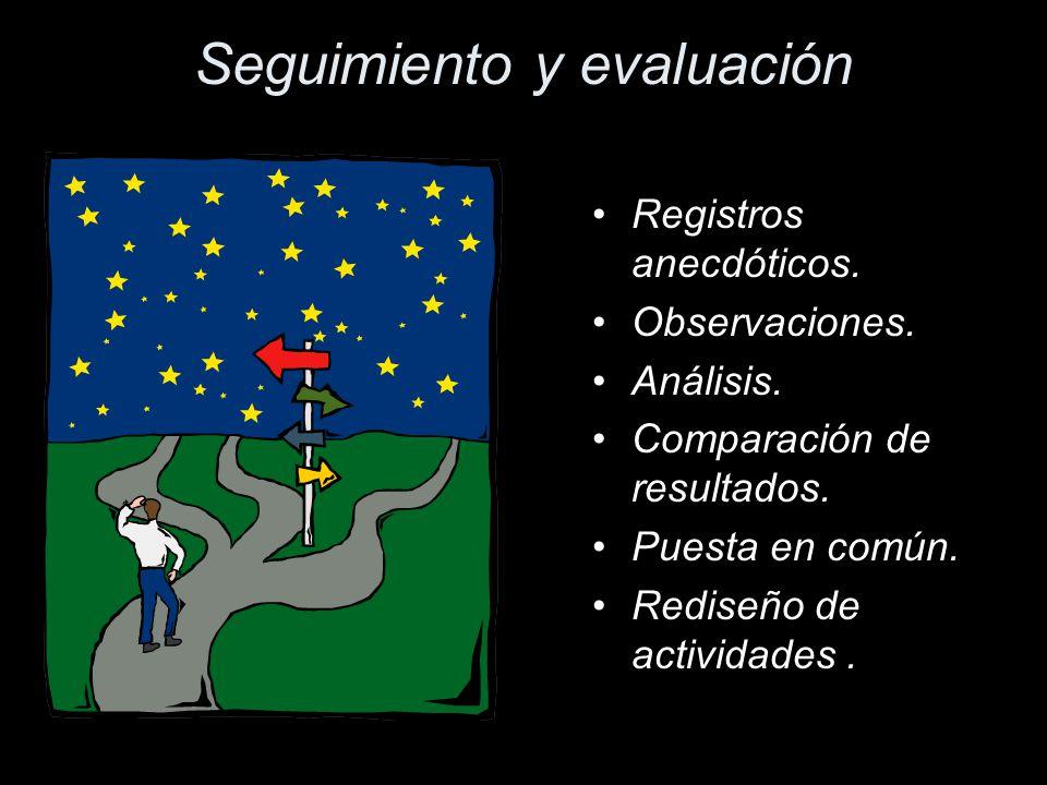 Implementación y desarrollo de proyectos productivos Difusión de: ¿ Qué son los proyectos productivos.