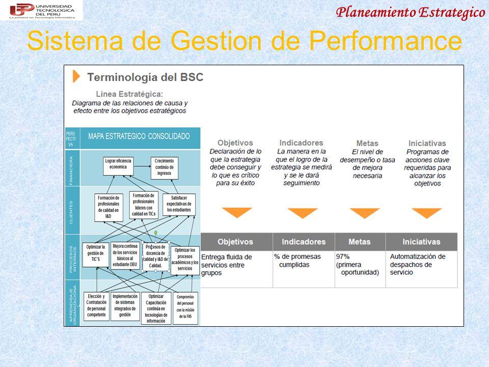 Planeamiento Estrategico Indicadores de la Perspectiva de Aprendizaje y Desarrollo 43