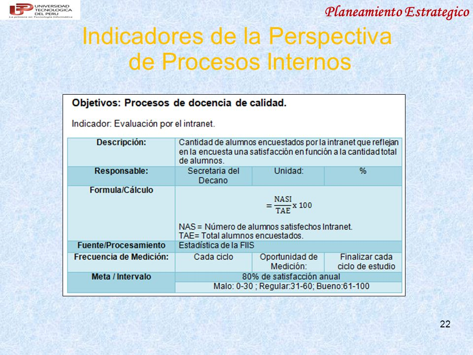 Planeamiento Estrategico Indicadores de la Perspectiva de Procesos Internos 22