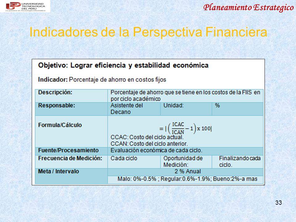 Planeamiento Estrategico 33 Indicadores de la Perspectiva Financiera