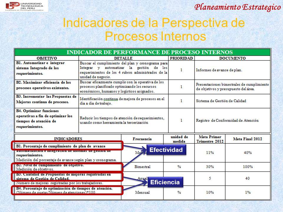 Planeamiento Estrategico Indicadores de la Perspectiva de Procesos Internos 37 Eficiencia Efectividad