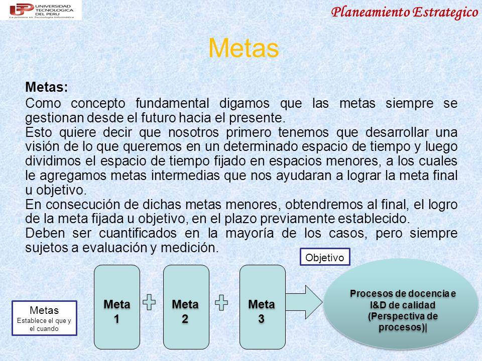 Planeamiento Estrategico Metas Metas: Como concepto fundamental digamos que las metas siempre se gestionan desde el futuro hacia el presente.