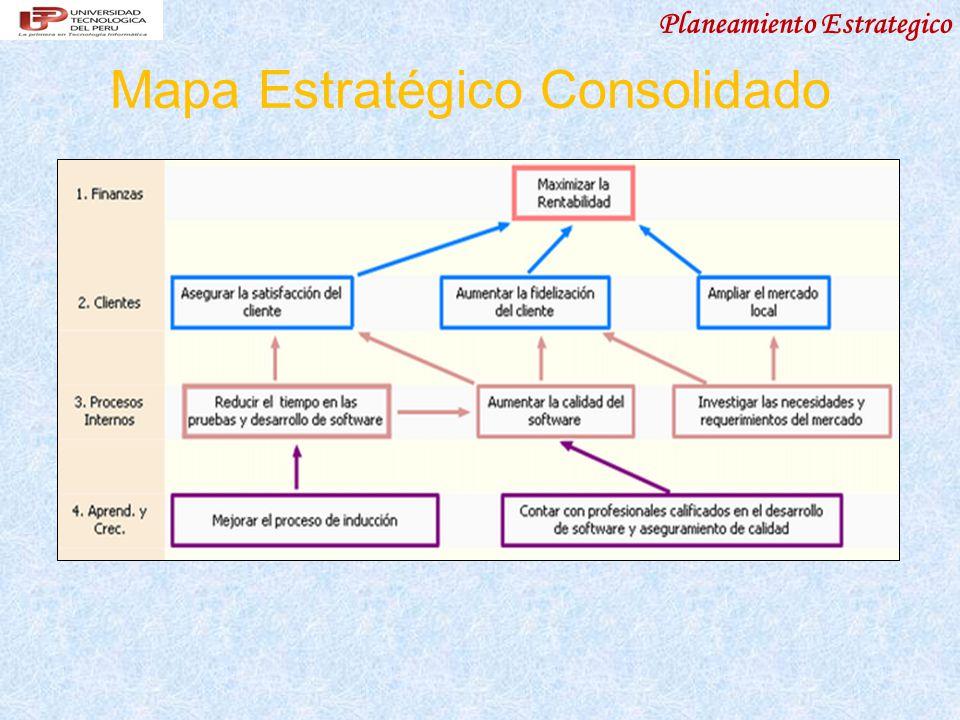 Planeamiento Estrategico Mapa Estratégico Consolidado