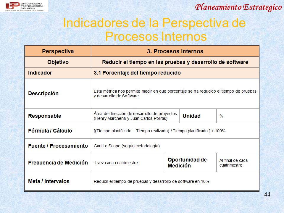 Planeamiento Estrategico Indicadores de la Perspectiva de Procesos Internos 44