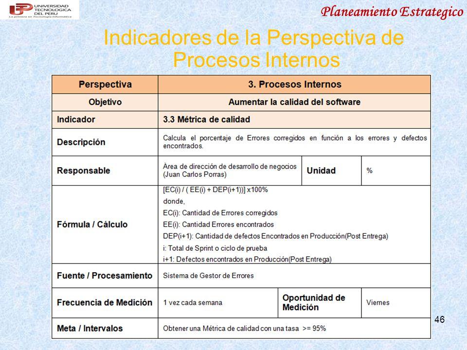 Planeamiento Estrategico Indicadores de la Perspectiva de Procesos Internos 46