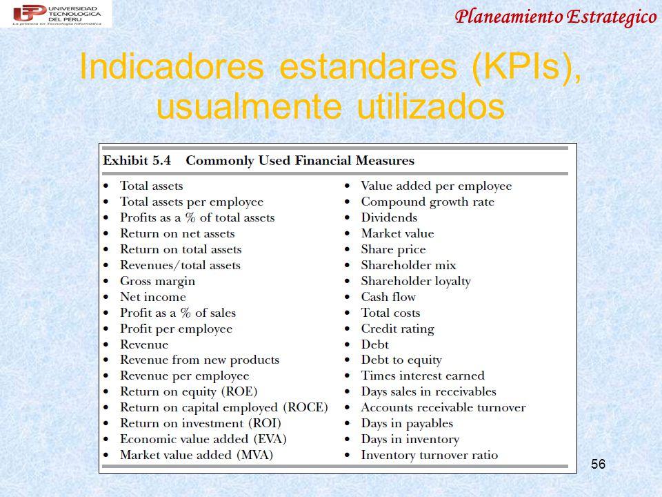 Planeamiento Estrategico 56 Indicadores estandares (KPIs), usualmente utilizados