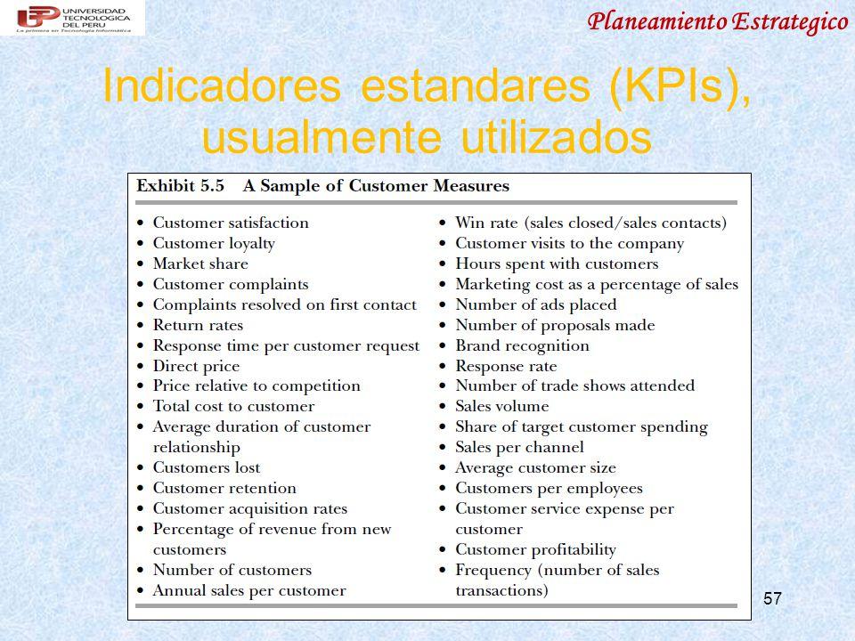 Planeamiento Estrategico 57 Indicadores estandares (KPIs), usualmente utilizados