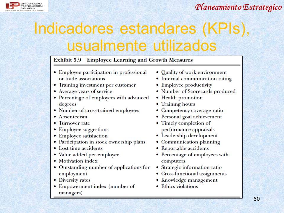 Planeamiento Estrategico 60 Indicadores estandares (KPIs), usualmente utilizados