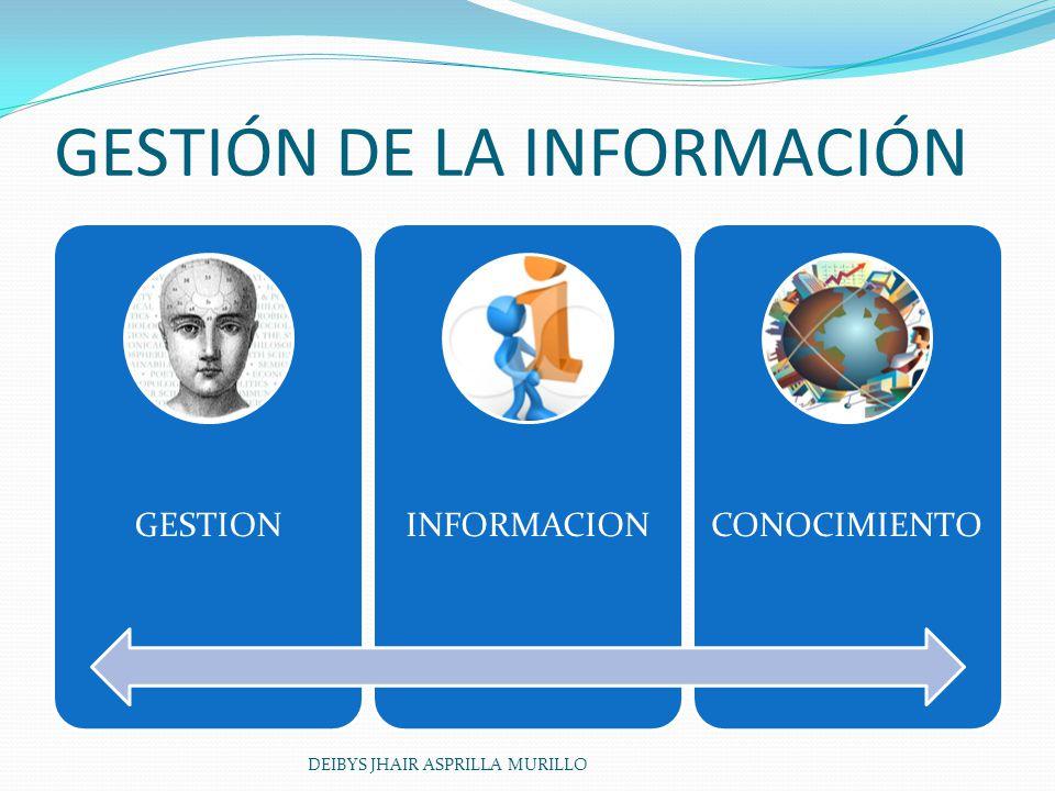 GESTIÓN DE LA INFORMACIÓN GESTIONINFORMACIONCONOCIMIENTO DEIBYS JHAIR ASPRILLA MURILLO