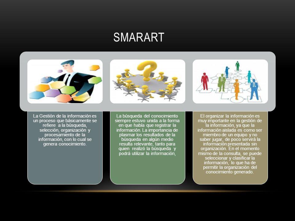 SMARART La Gestión de la información es un proceso que básicamente se refiere a la búsqueda, selección, organización y procesamiento de la información