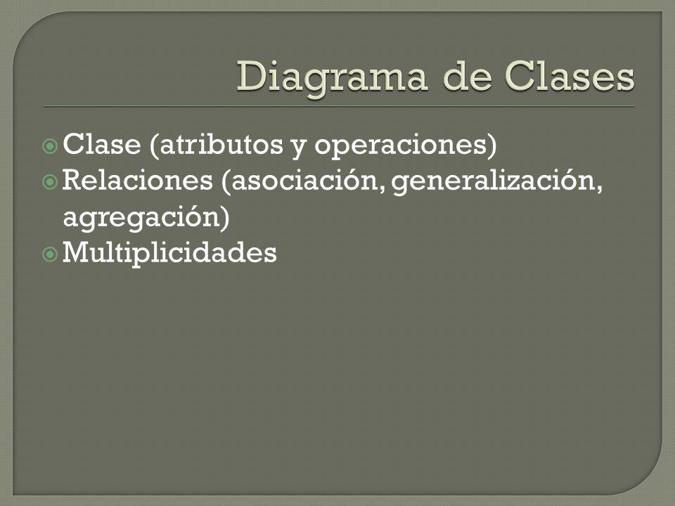 Clase (atributos y operaciones) Relaciones (asociación, generalización, agregación) Multiplicidades