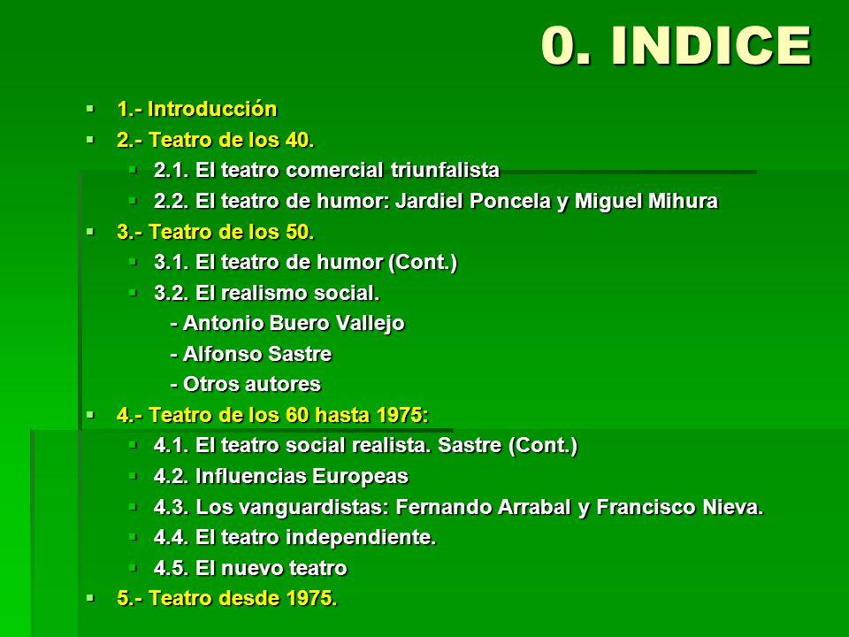 0.INDICE 1.- Introducción 1.- Introducción 2.- Teatro de los 40.