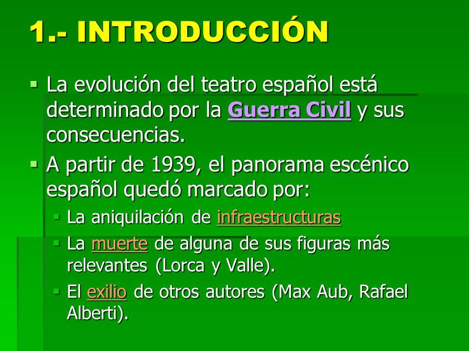 1.- INTRODUCCIÓN La evolución del teatro español está determinado por la Guerra Civil y sus consecuencias. La evolución del teatro español está determ