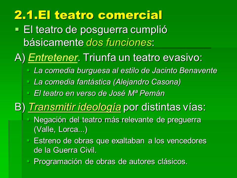 2.1.El teatro comercial El teatro de posguerra cumplió básicamente dos funciones: El teatro de posguerra cumplió básicamente dos funciones: A). Triunf