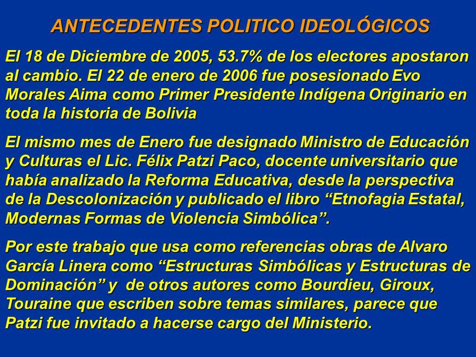 ANTECEDENTES POLITICO IDEOLÓGICOS ANTECEDENTES POLITICO IDEOLÓGICOS El 18 de Diciembre de 2005, 53.7% de los electores apostaron al cambio.