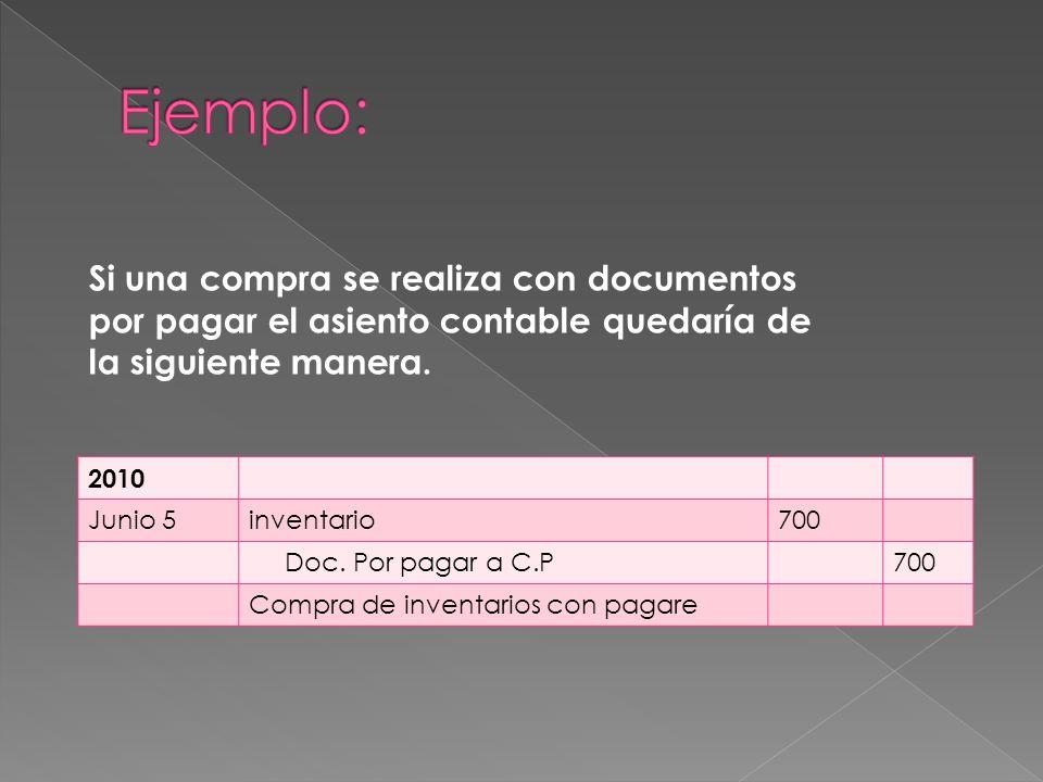 Si una compra se realiza con documentos por pagar el asiento contable quedaría de la siguiente manera. 2010 Junio 5inventario700 Doc. Por pagar a C.P7