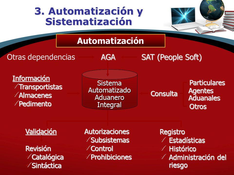 Sistema Automatizado Aduanero Integral Otras dependenciasAGA SAT (People Soft) Información Transportistas Transportistas Almacenes Almacenes Pedimento