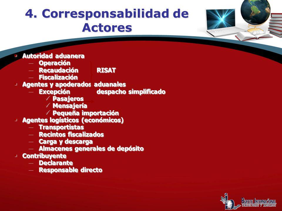 4. Corresponsabilidad de Actores Autoridad aduanera Autoridad aduanera Operación Operación RecaudaciónRISAT RecaudaciónRISAT Fiscalización Fiscalizaci