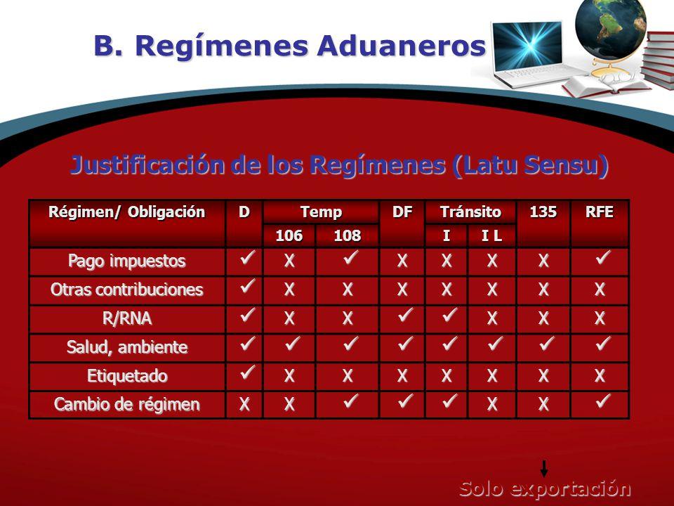 Justificación de los Regímenes (Latu Sensu) Régimen/ Obligación DTempDFTránsito135RFE 106108I I L Pago impuestos X XXXX Otras contribuciones XXXXXXX R