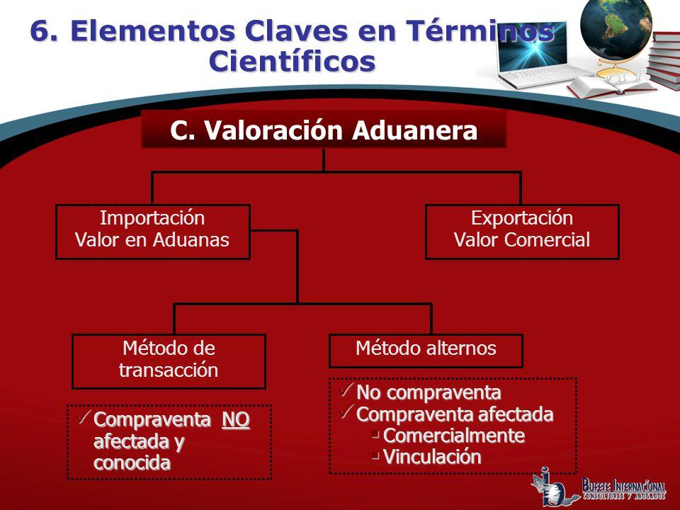 Importación Valor en Aduanas Exportación Valor Comercial Método de transacción Método alternos Compraventa NO afectada y conocida Compraventa NO afect