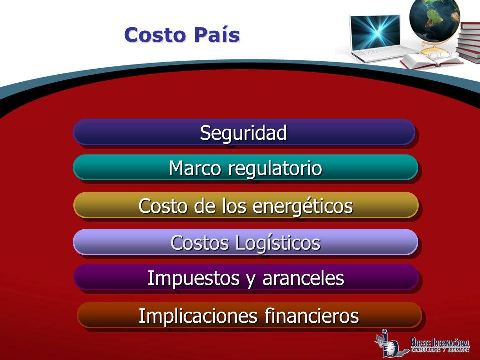 Costo País SeguridadSeguridad Marco regulatorio Costo de los energéticos Costos Logísticos Impuestos y aranceles Implicaciones financieros
