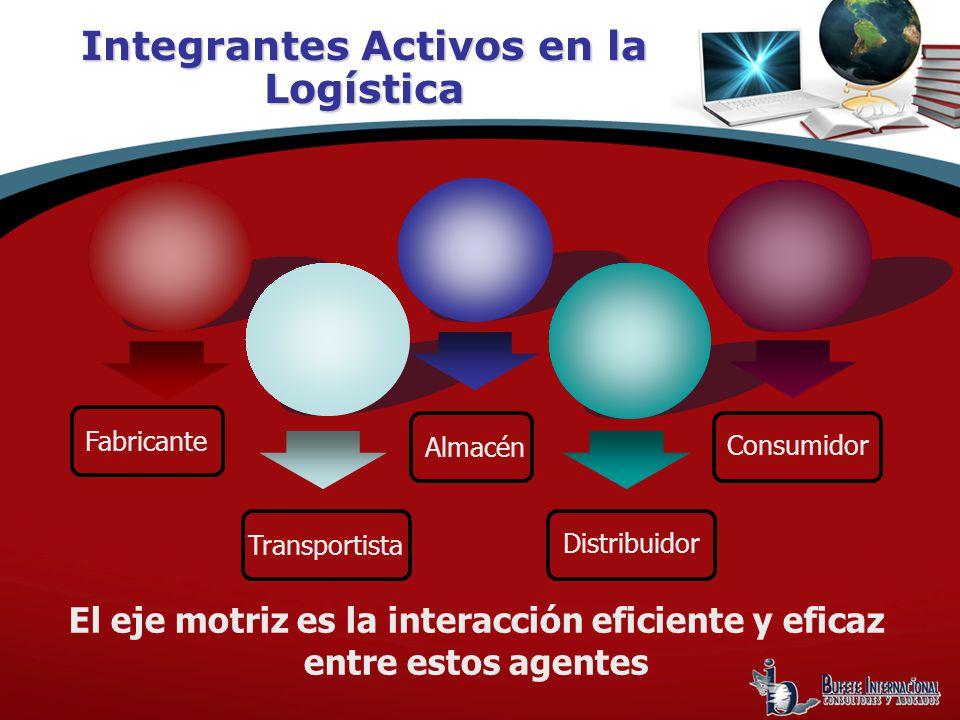 Integrantes Activos en la Logística Fabricante Transportista Almacén Distribuidor Consumidor El eje motriz es la interacción eficiente y eficaz entre