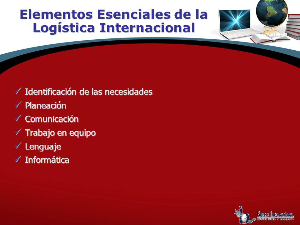Elementos Esenciales de la Logística Internacional Identificación de las necesidades Identificación de las necesidades Planeación Planeación Comunicación Comunicación Trabajo en equipo Trabajo en equipo Lenguaje Lenguaje Informática Informática