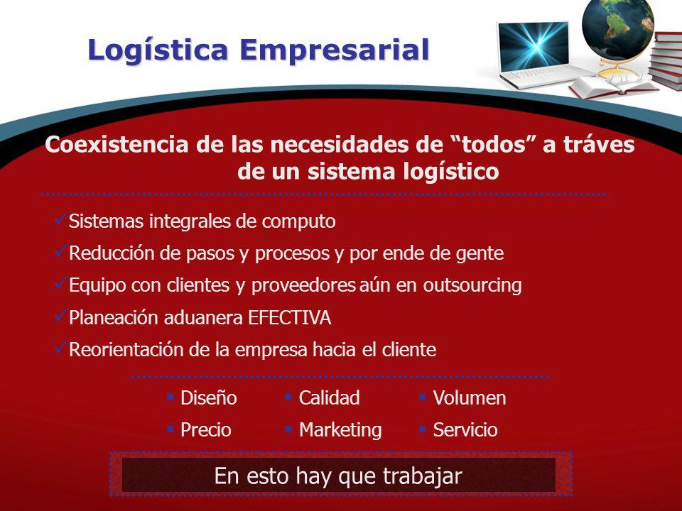 Logística Empresarial Coexistencia de las necesidades de todos a tráves de un sistema logístico Sistemas integrales de computo Reducción de pasos y pr