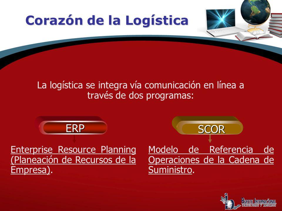 Corazón de la Logística La logística se integra vía comunicación en línea a través de dos programas: ERP SCOR Enterprise Resource Planning (Planeación de Recursos de la Empresa).