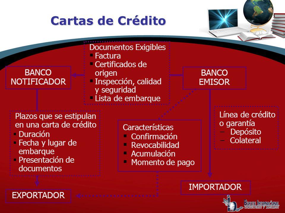 Cartas de Crédito BANCO EMISOR EXPORTADOR IMPORTADOR BANCO NOTIFICADOR Documentos Exigibles Factura Certificados de origen Inspección, calidad y segur