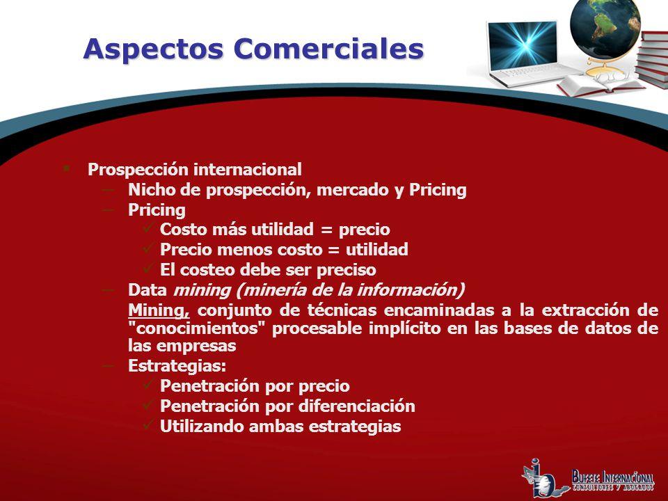 Aspectos Comerciales Prospección internacional Nicho de prospección, mercado y Pricing Pricing Costo más utilidad = precio Precio menos costo = utilid