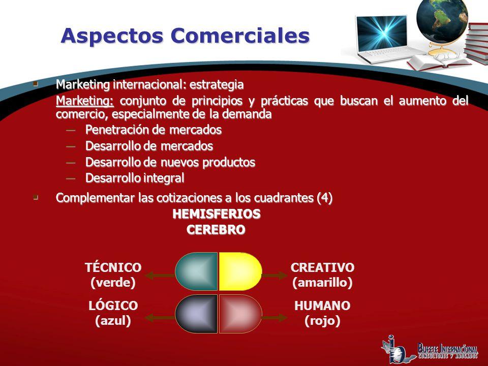 Aspectos Comerciales Marketing internacional: estrategia Marketing internacional: estrategia Marketing: conjunto de principios y prácticas que buscan